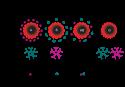 blood_types